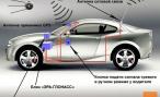 Установка на автомобилях системы «ЭРА-ГЛОНАСС» в странах Таможенного союза станет обязательной с 2015 года