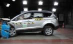 Ford получил три награды за безопасность по результатам краш-тестов Euro NCAP