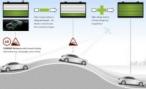 Гибридные Mercedes-Benz станут более интеллектуальными и экономичными