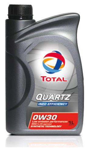 Моторное масло Total Quartz Ineo Efficiency