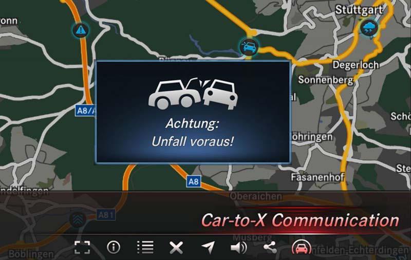 Технология Car-To-X