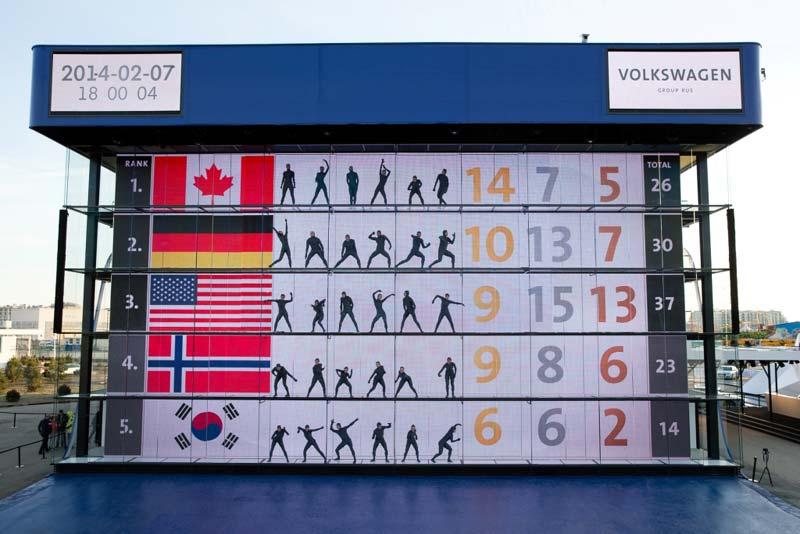 Павильон «Фольксваген Груп Рус» в Олимпийском парке Сочи