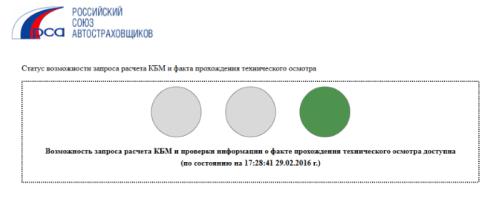 "Система ""Светофор"" при проверке КБМ в РСА"